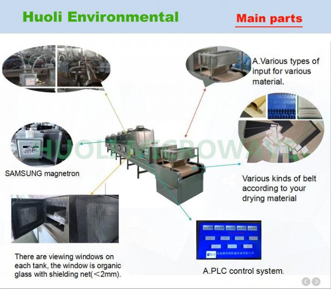 Xian Huoli Environmental Protection Equipment Co.,LTD.